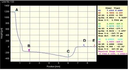 wli_graph.jpg