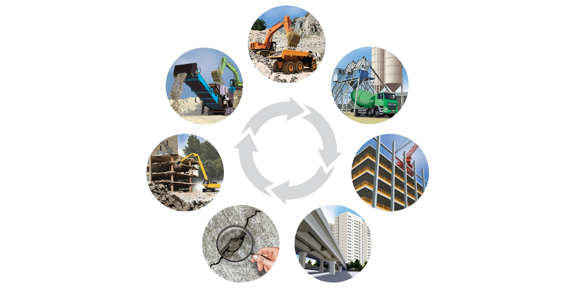 Concrete Services Portfolio